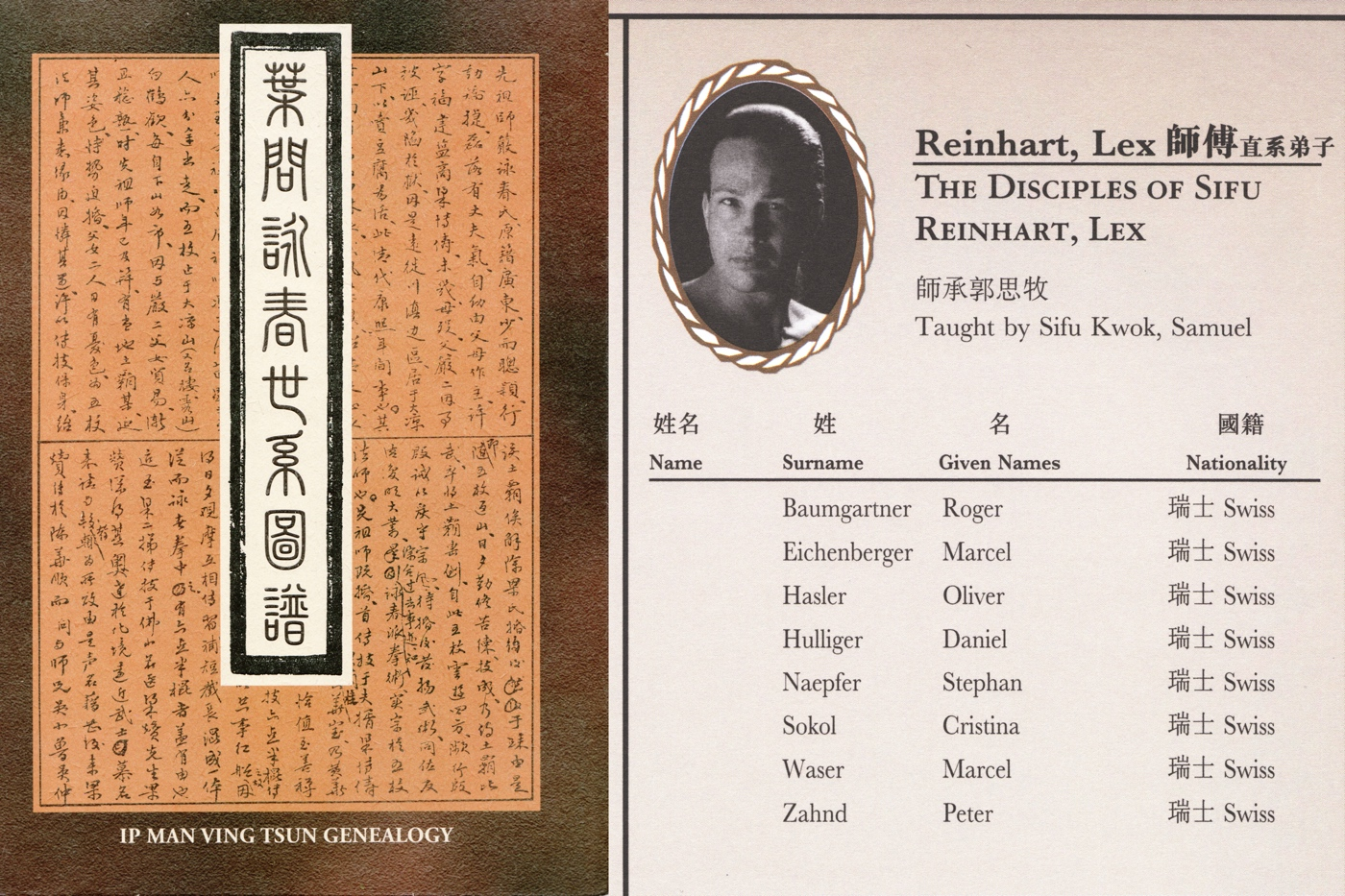 Lex Reinhart Ip Man Ving Tsun Genealogy